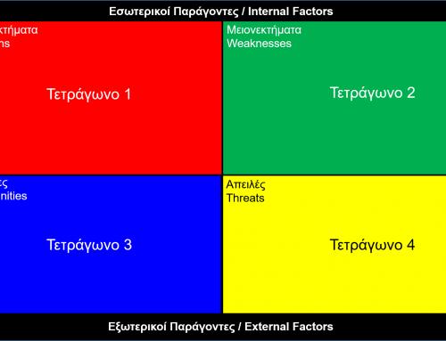 Η Συμπλήρωση της Φόρμας (Matrix) SWOT Analysis